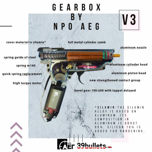 Gearbox from NPO AEG